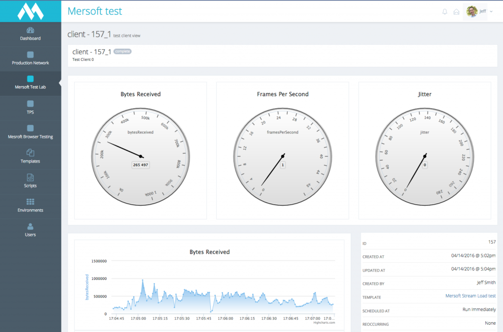WebRTC Load Testing and WebRTC Performance Monitoring